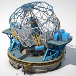MBSE in Telescope Modeling: European Extremely Large Telescope - World's biggest eye on the sky