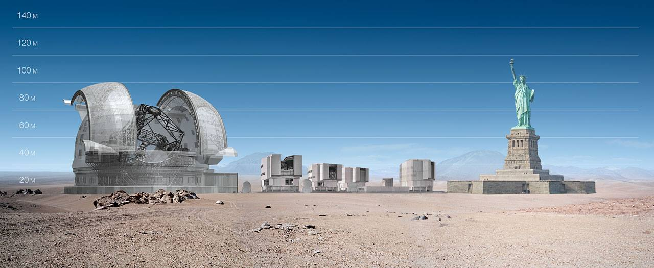 Figure 1. E-ELT compare to the ESO's Very Large Telescope and Statue of Liberty