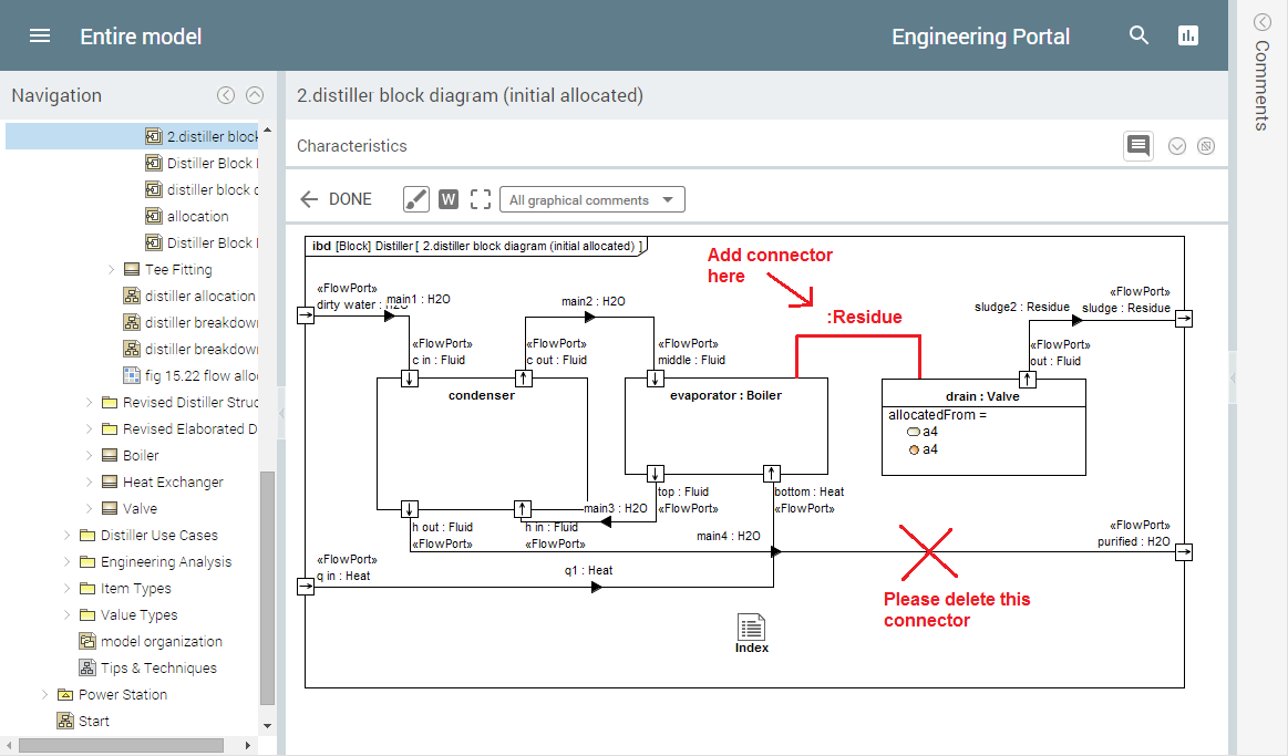 Cameo collaborator publish and review models on the web modeling or specifying that some elements need to be introduced in a diagram eg a new subtask between two other subtasks in a bpmn diagram ccuart Gallery
