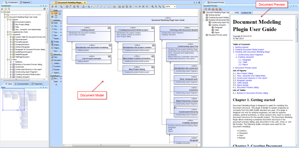 Document Modeling plugin – Model and Preview