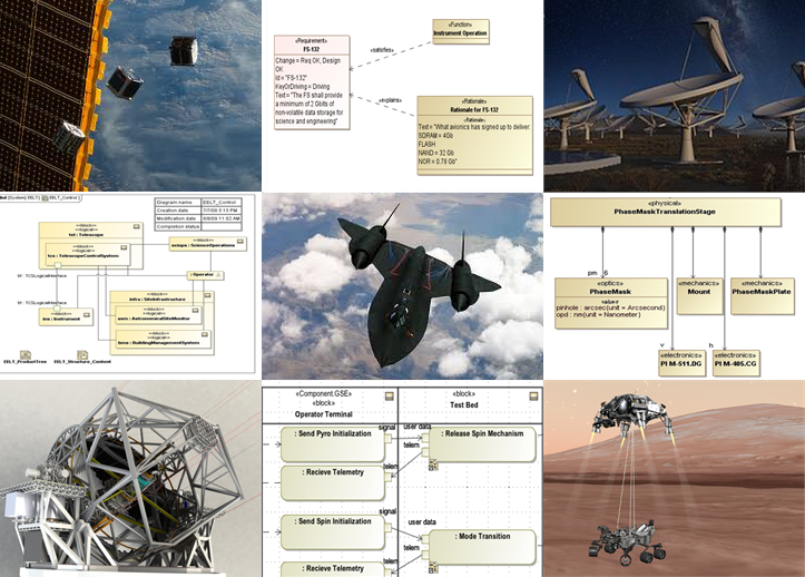 Mbse In Real Life Space Exploration Projects