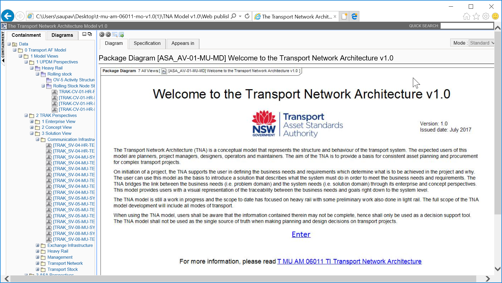 The Transport For Nsw Network Architecture Model Uml Block Diagram Diagrams Automotive Hvac Figure 1 Welcome To V10 Screen